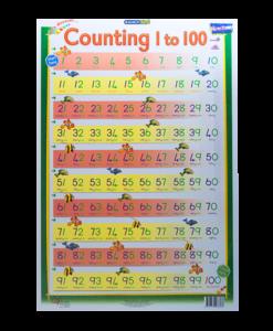 chart0007 600x600